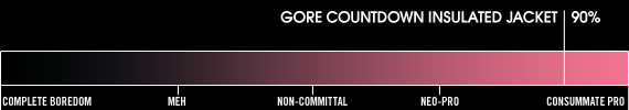 Cycleboredom | Gore Countdown Insulated Jacket Rating